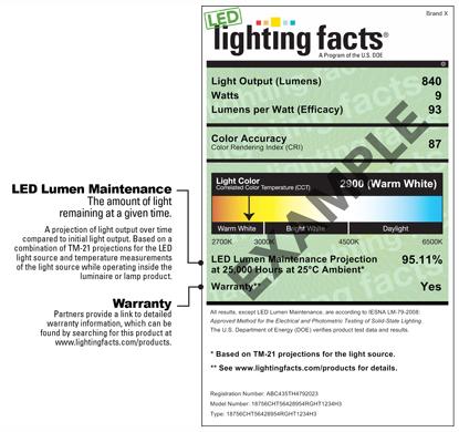 Led Lighting Facts Label Legend Austin Texas